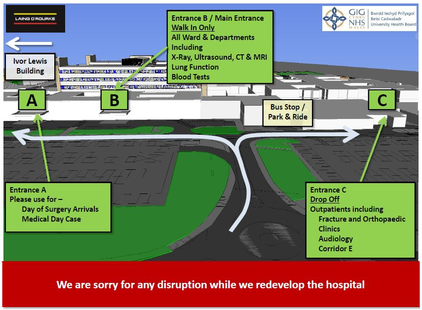 Car Parking At Glan Clwyd Hospital