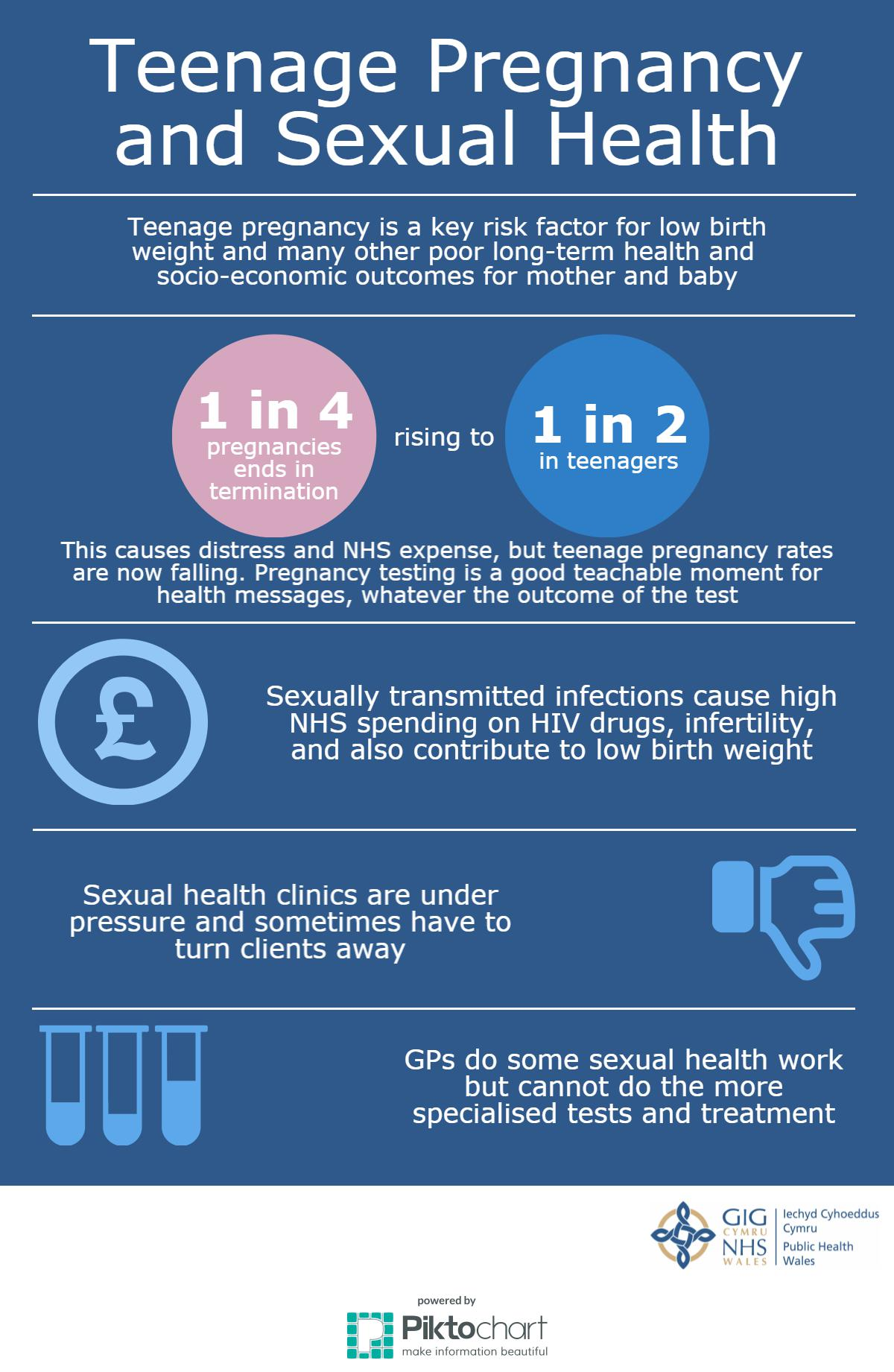 Sexual health campaigns nhs jobs