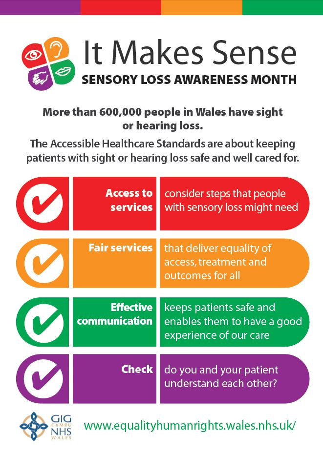 methods for raising awareness of sensory loss Home level 3 diploma in health and social care (adults) for engla  question: unit 395 promote effective communication with individuals with sensory loss (ss op 32.