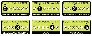 Food Hygiene Rating Wales Act